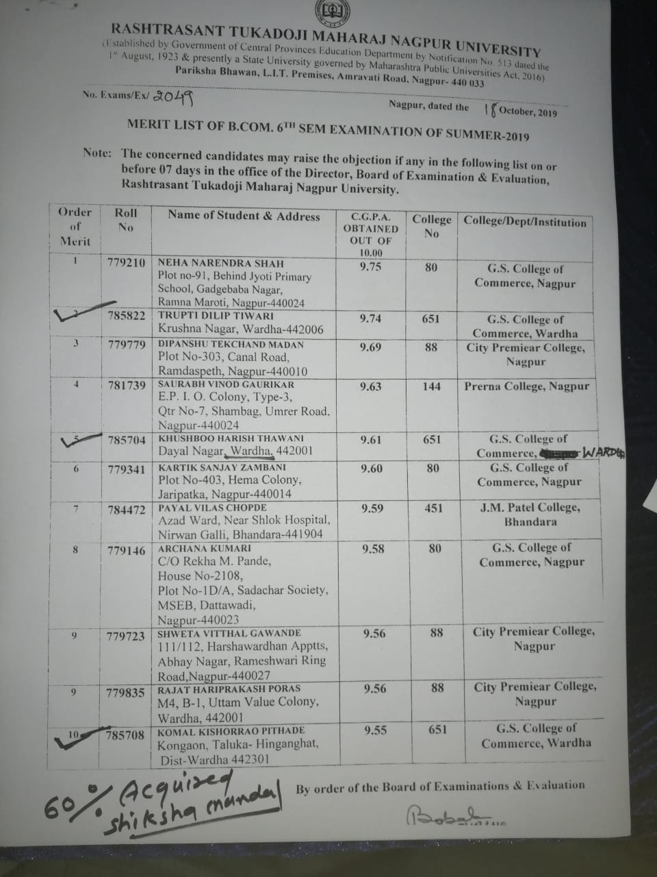 RTMNU Merit List of B.Com. 6th Sem Examination Summer 2019